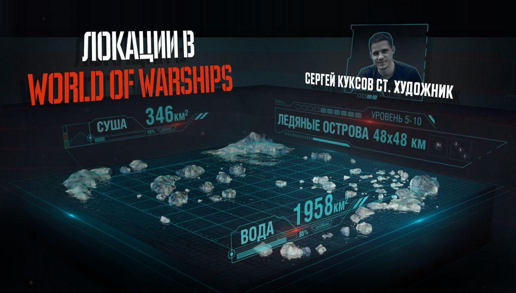 1012Zastavka_WoWs Locations_Kuksov S