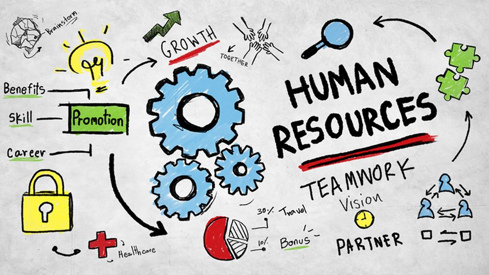 internal human resources and business Encyclopedia of business, 2nd ed human resource management (hrm): gov-inc human resource maintenance activities related to safety and health usually entail compliance with federal besides evaluating these internal aspects of hrm programs, companies also must assess the.